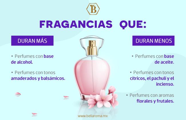 los perfumes caducan