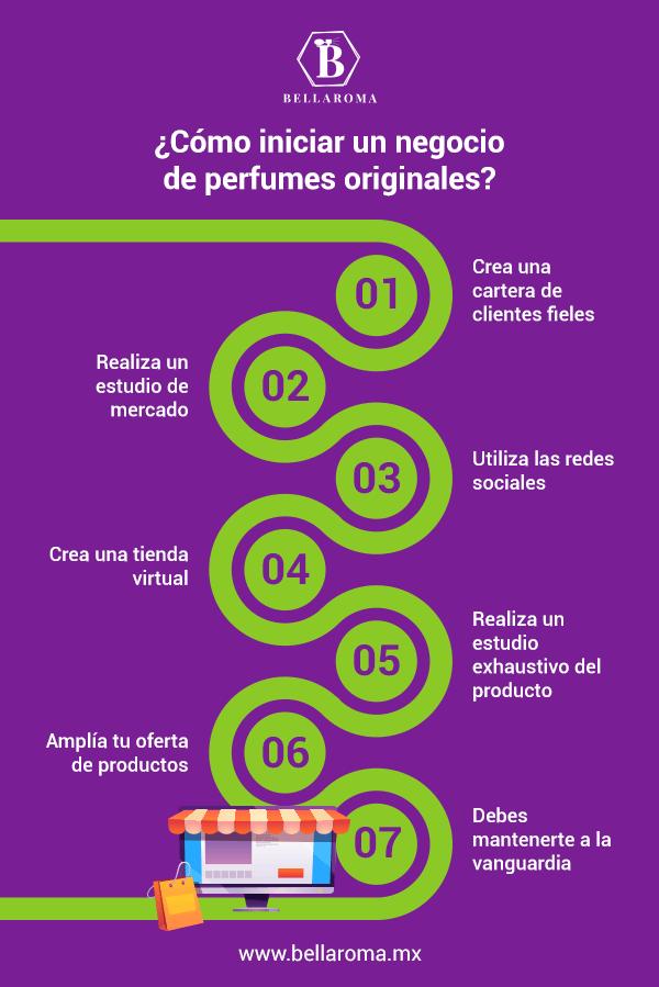 infografia como iniciar un negocio de perfumes tips